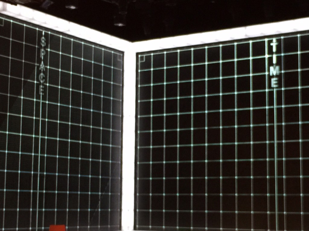 Curious Incident of the Dog Set